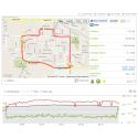 Runtastic Wireless Monitor de látidos de corazon para Smartphone